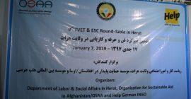 9th TVET and Employment Round-Table in Herat